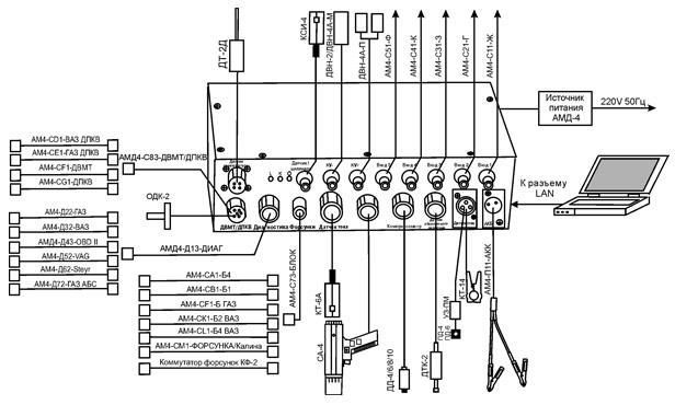 Схема кабеля к мотор-тестер